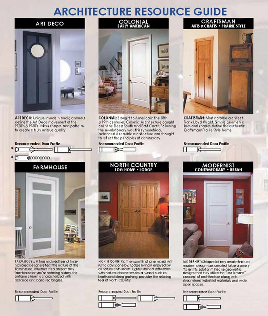 Doors Siwek Lumber Millwork